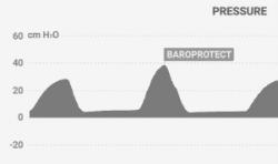 Neptune - Baroprotect